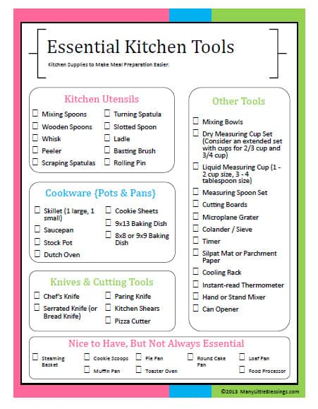 essential kitchen tools checklist